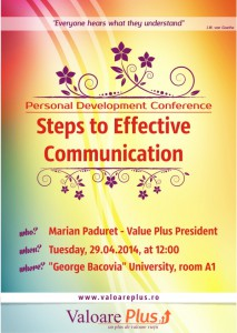 Steps to Effective Communication poster
